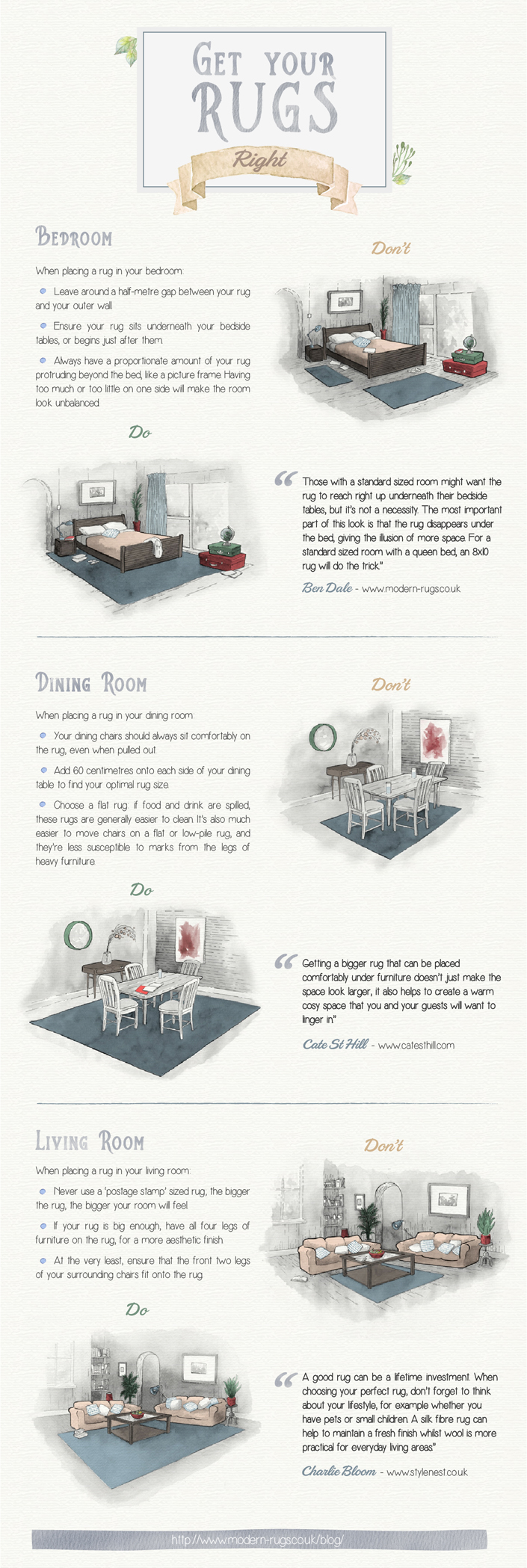 Perfect Rug Infographic rev